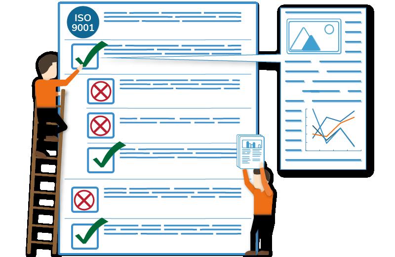 Die QM-Struktur innerhalb des Qualitätsmanagement Wikis