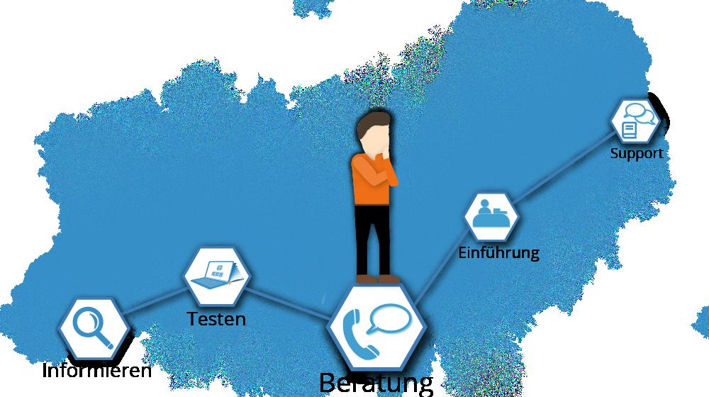 Drupal Wiki Projekt Map - Beratung