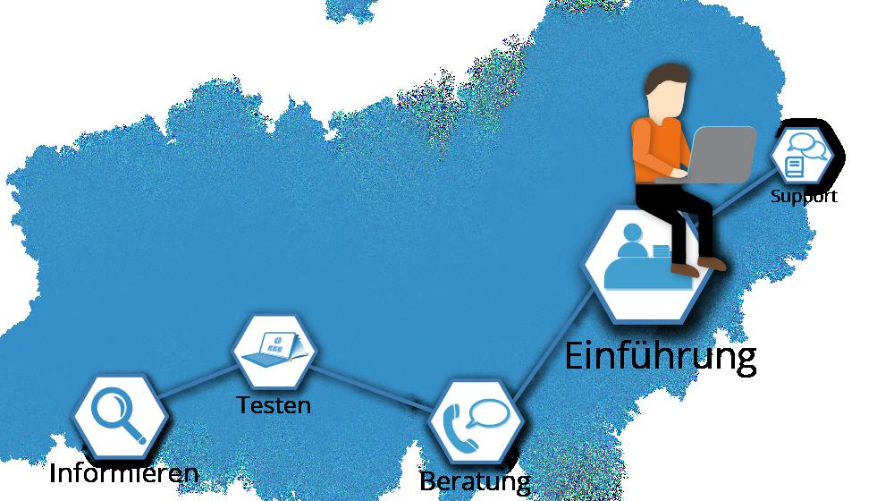 Drupal Wiki Projekt Map - Einführung