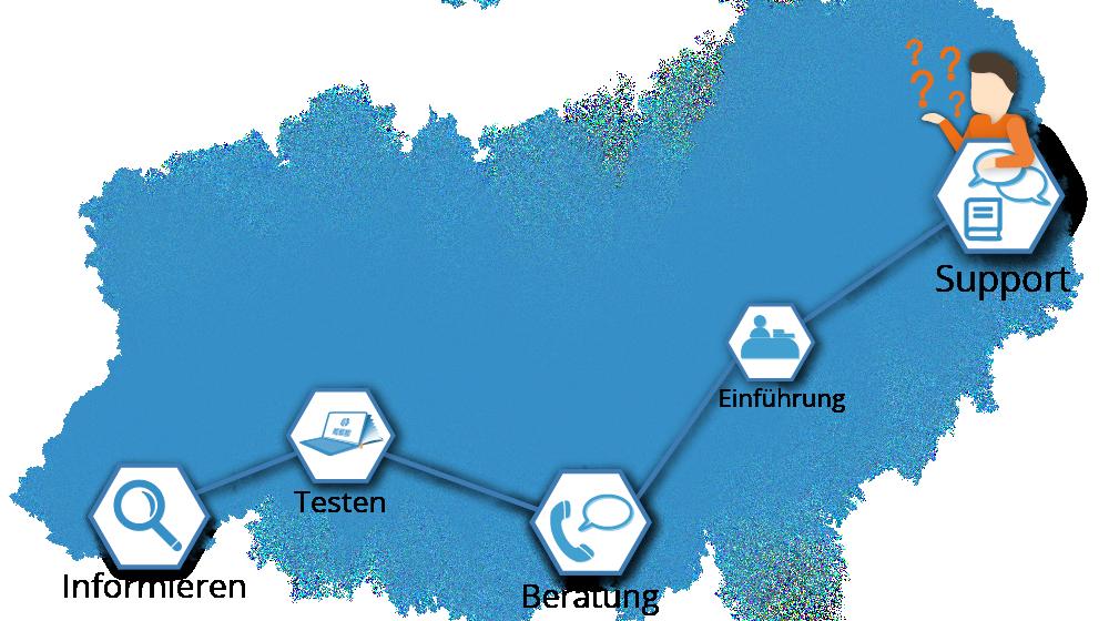 Drupal Wiki Projekt Map - Support