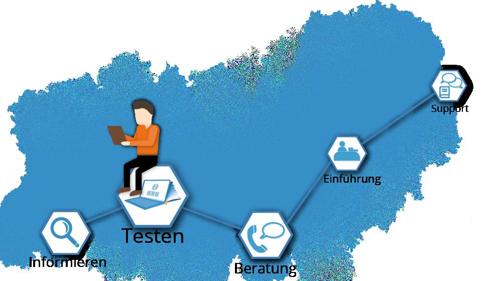 Drupal Wiki Projekt Map - Testen