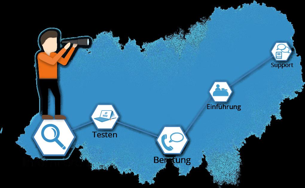 Drupal Wiki Projekt Map - Informieren