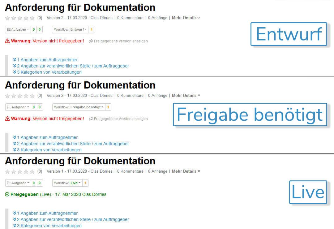 Drupal Wiki Erweiterung Freigabe-Workflow