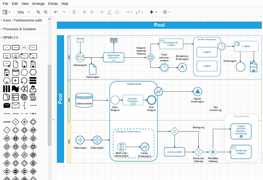 "BPMN 2.0 in ""Diagramme"""