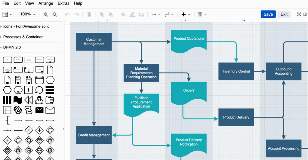 Neuer Diagramm-Editor